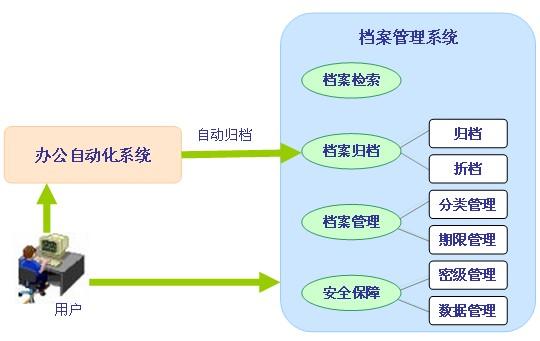 沈阳市档案馆开展胡世宗口述史料采集工作