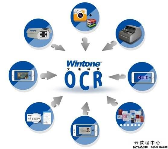 国家档案局关于发布《纸质档案数字复制件光学字符识别(OCR)工作规范》等9项行业标准的通知
